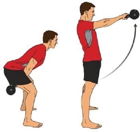 ورزش پاندولی