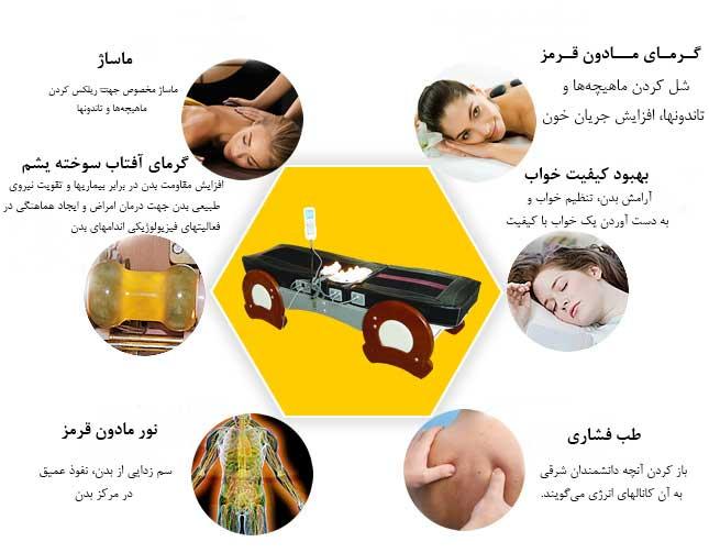 درمان با تخت ماساژ میگان